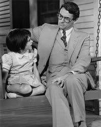 To Kill a Mockingbird: Atticus Finch Character Analysis